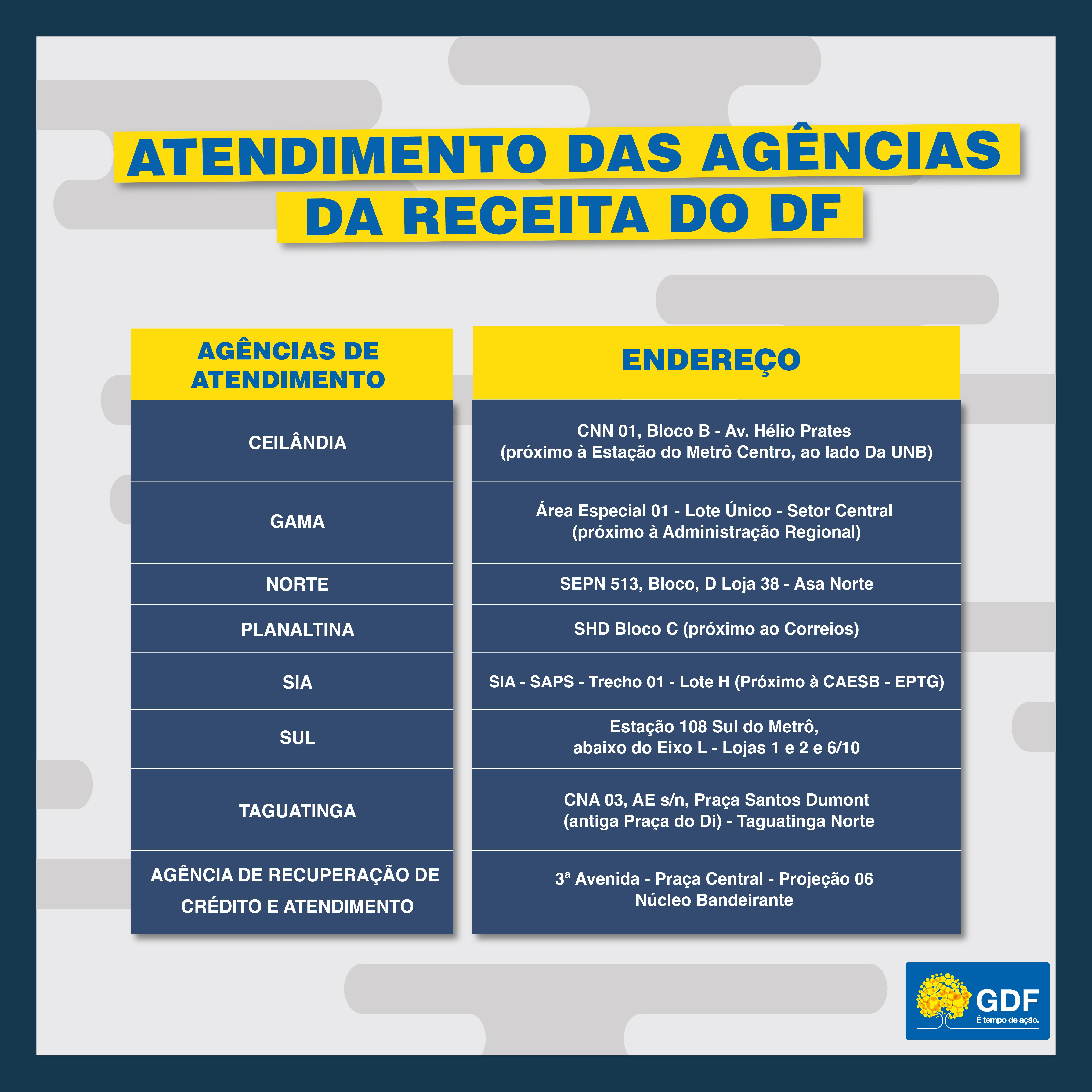 Arte: Édipo Torres/Agência Brasília